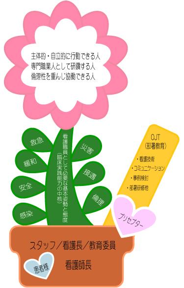 image_nurse04